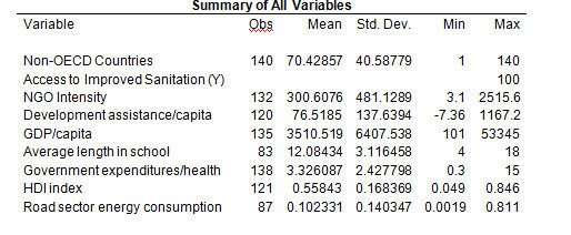 econometric statistical summary of variables